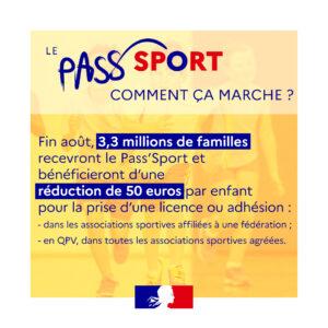 Carte Pass'Sport